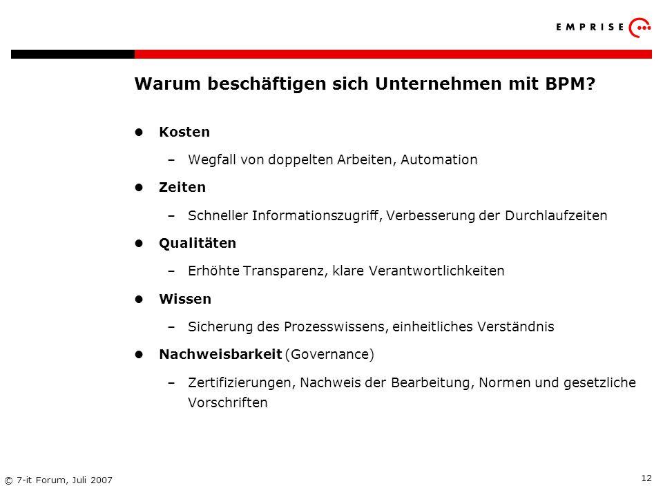 Copyright: EMPRISE Management Consulting AG EMPRISE 05/06 © 7-it Forum, Juli 2007 12 Warum beschäftigen sich Unternehmen mit BPM? Kosten –Wegfall von