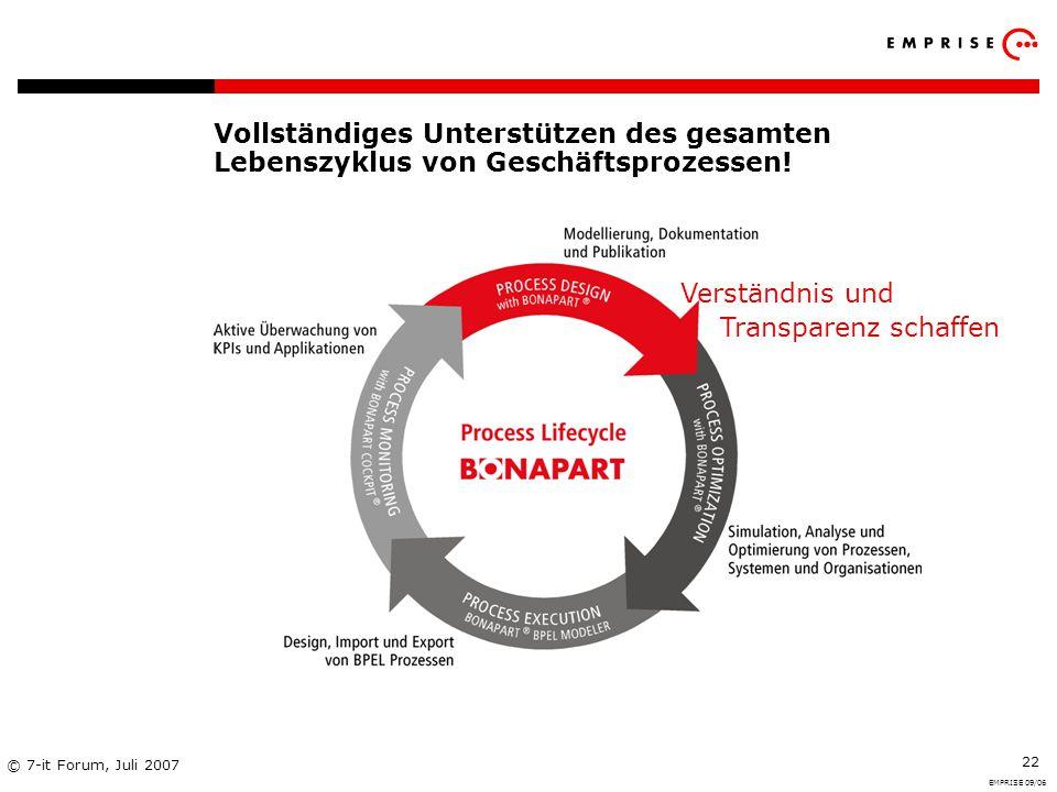 Copyright: EMPRISE Management Consulting AG EMPRISE 05/06 © 7-it Forum, Juli 2007 22 Vollständiges Unterstützen des gesamten Lebenszyklus von Geschäft