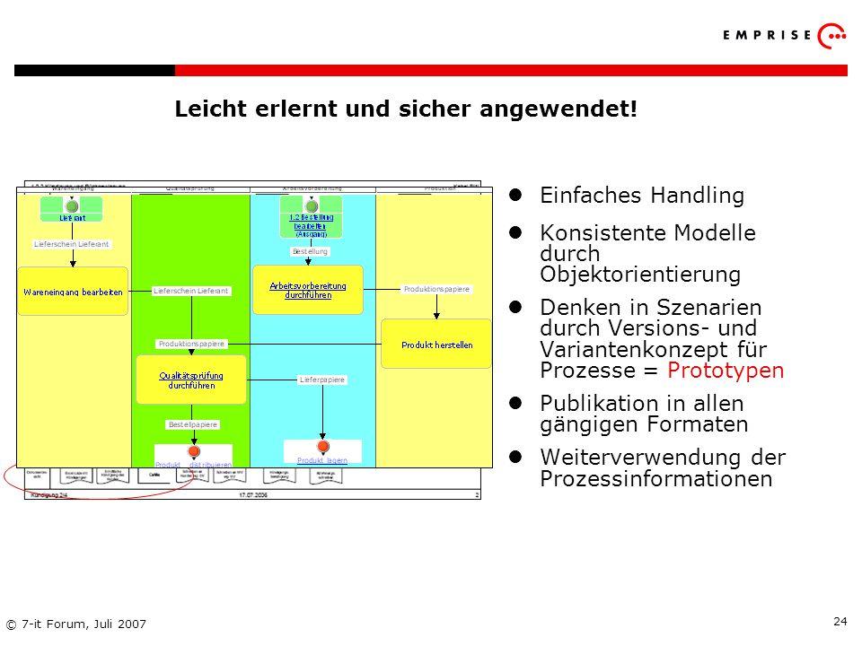 Copyright: EMPRISE Management Consulting AG EMPRISE 05/06 © 7-it Forum, Juli 2007 24 Leicht erlernt und sicher angewendet! Einfaches Handling Konsiste