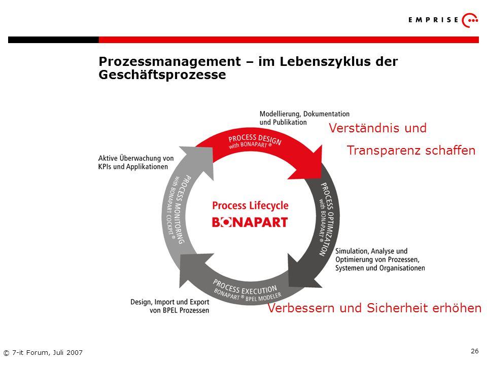 Copyright: EMPRISE Management Consulting AG EMPRISE 05/06 © 7-it Forum, Juli 2007 26 Prozessmanagement – im Lebenszyklus der Geschäftsprozesse Verstän