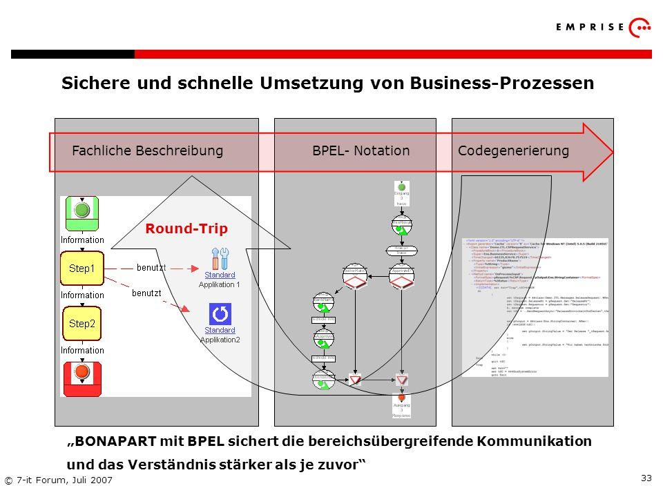 Copyright: EMPRISE Management Consulting AG EMPRISE 05/06 © 7-it Forum, Juli 2007 33 Sichere und schnelle Umsetzung von Business-Prozessen Fachliche B