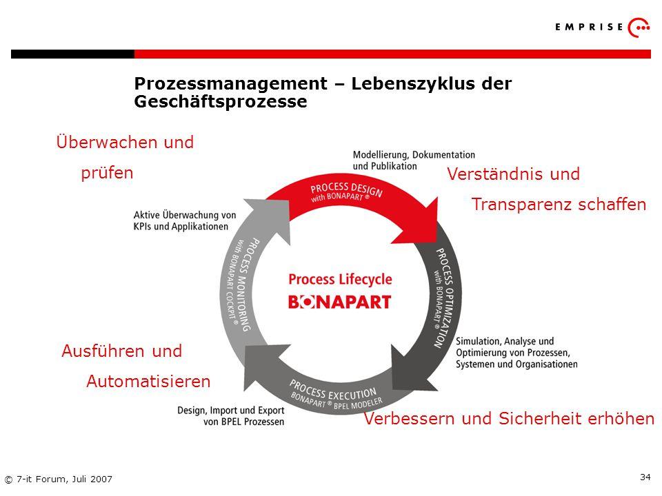 Copyright: EMPRISE Management Consulting AG EMPRISE 05/06 © 7-it Forum, Juli 2007 34 Prozessmanagement – Lebenszyklus der Geschäftsprozesse Verständni