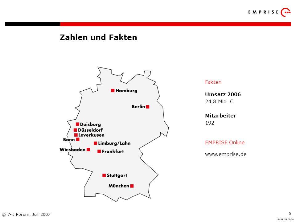 Copyright: EMPRISE Management Consulting AG EMPRISE 05/06 © 7-it Forum, Juli 2007 6 Fakten Umsatz 2006 24,8 Mio. € Mitarbeiter 192 EMPRISE Online www.