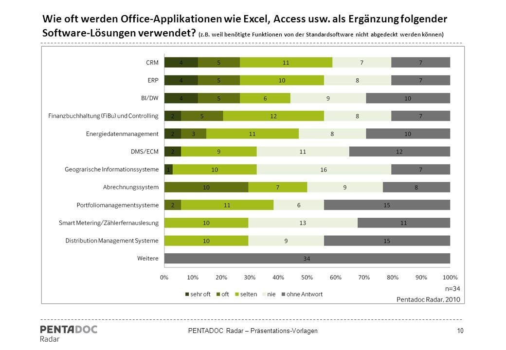 PENTADOC Radar – Präsentations-Vorlagen10 Wie oft werden Office-Applikationen wie Excel, Access usw. als Ergänzung folgender Software-Lösungen verwend