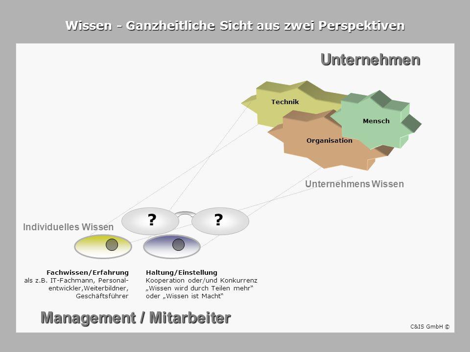 Fachwissen/Erfahrung als z.B. IT-Fachmann, Personal- entwickler,Weiterbildner, Geschäftsführer Unternehmen Haltung/Einstellung Kooperation oder/und Ko