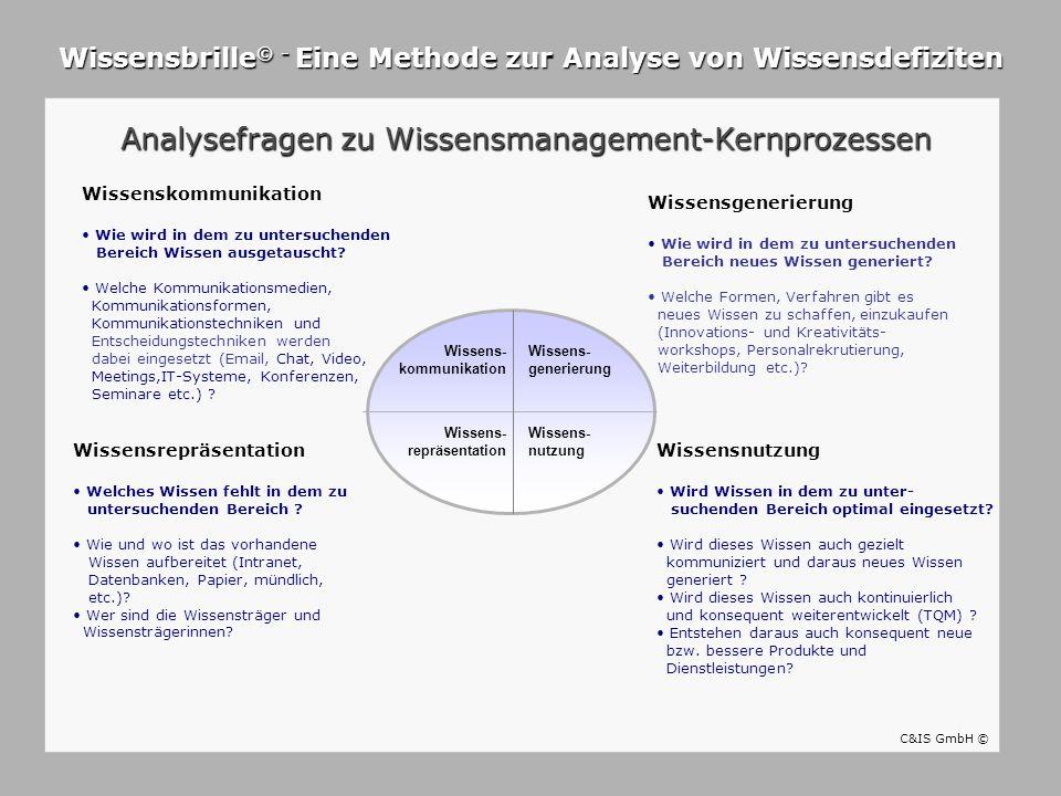 Wissens- repräsentation Wissens- kommunikation Wissens- generierung Wissens- nutzung Wissenskommunikation Wie wird in dem zu untersuchenden Bereich Wi