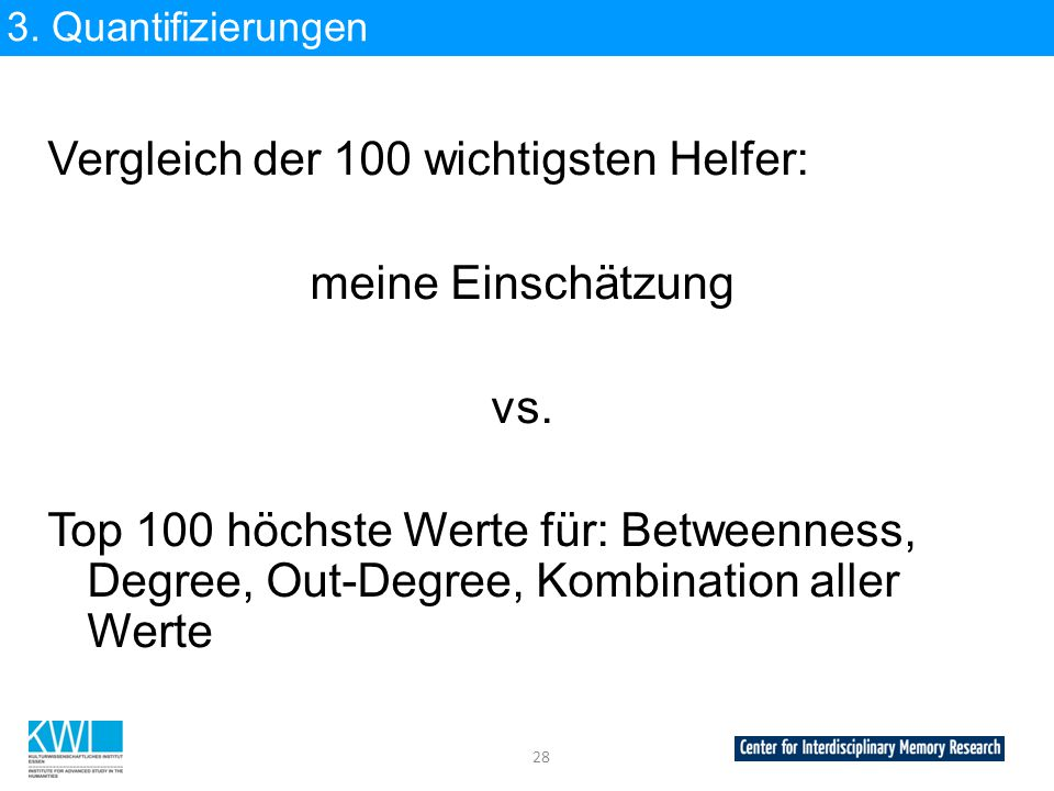 28 3. Quantifizierungen Vergleich der 100 wichtigsten Helfer: meine Einschätzung vs. Top 100 höchste Werte für: Betweenness, Degree, Out-Degree, Kombi