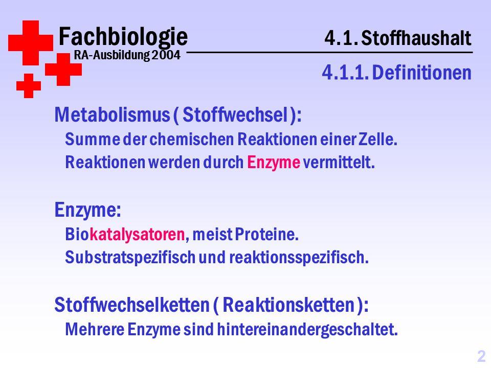 Fachbiologie 4.1.Stoffhaushalt RA-Ausbildung 2004 4.1.1.