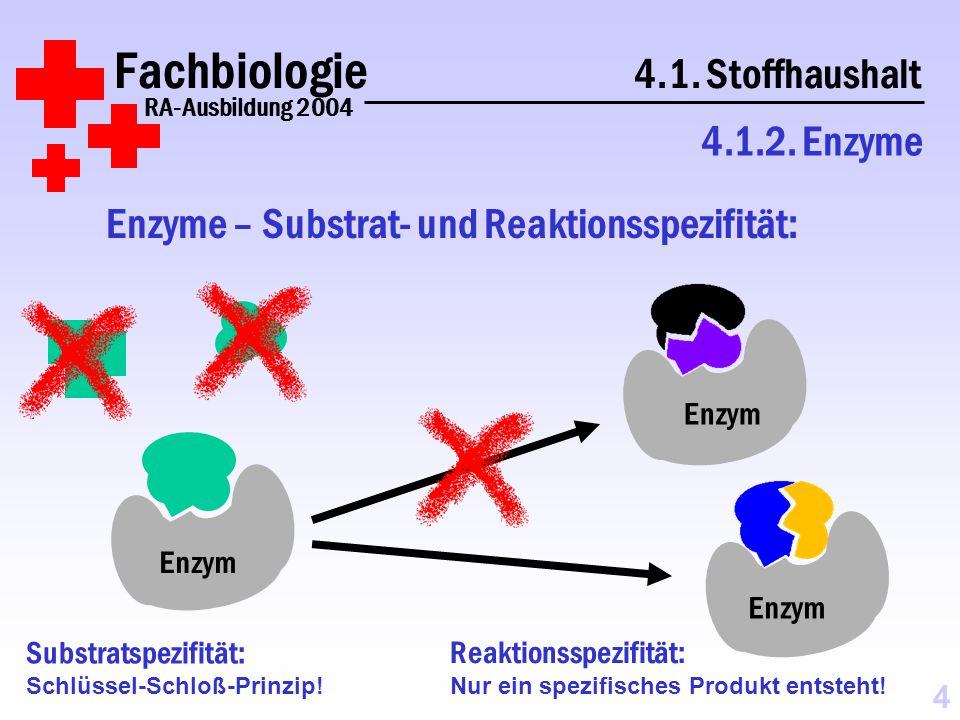 Fachbiologie 4.1.Stoffhaushalt RA-Ausbildung 2004 4.1.2.