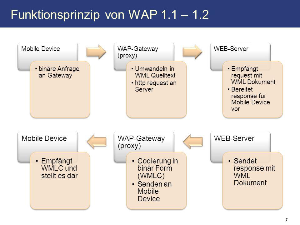 Funktionsprinzip von WAP 1.1 – 1.2 7 Mobile Device binäre Anfrage an Gateway WAP-Gateway (proxy) Umwandeln in WML Quelltext http request an Server WEB