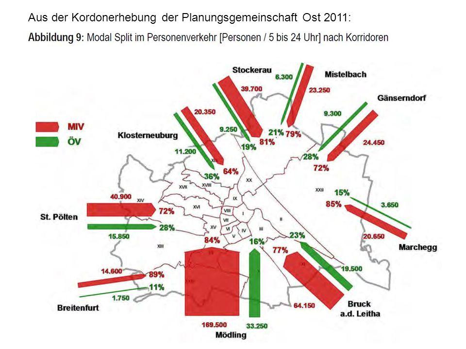 Aus der Kordonerhebung der Planungsgemeinschaft Ost 2011: