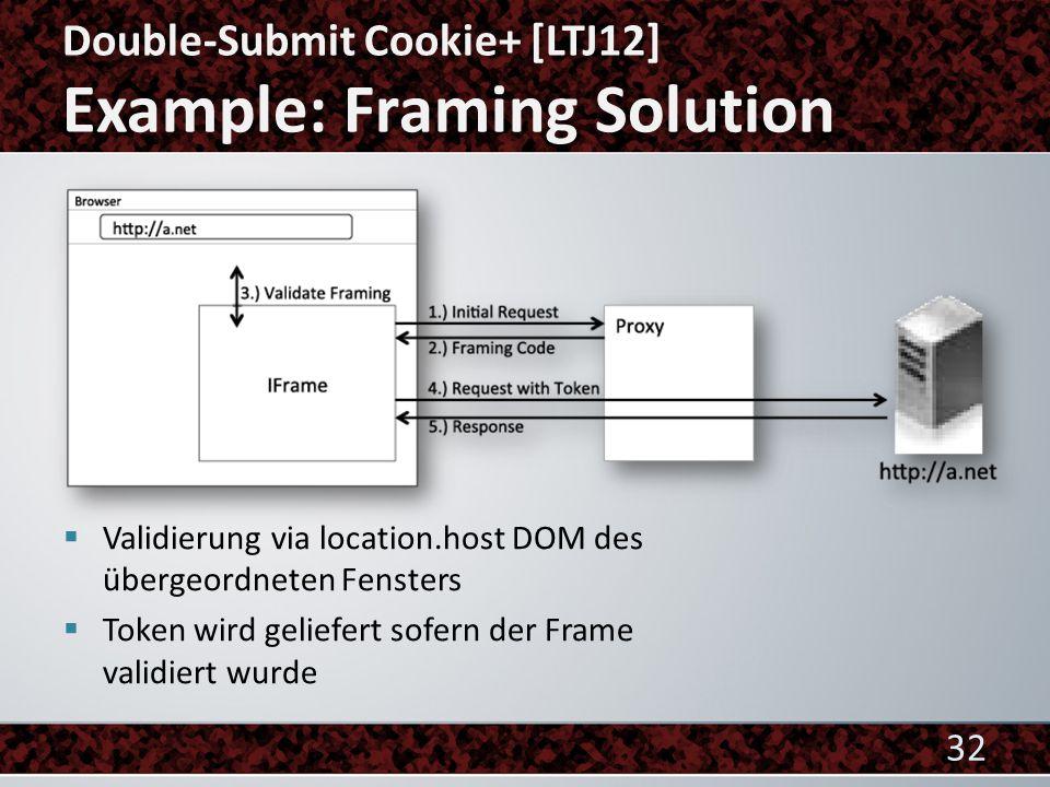  Validierung via location.host DOM des übergeordneten Fensters  Token wird geliefert sofern der Frame validiert wurde 32