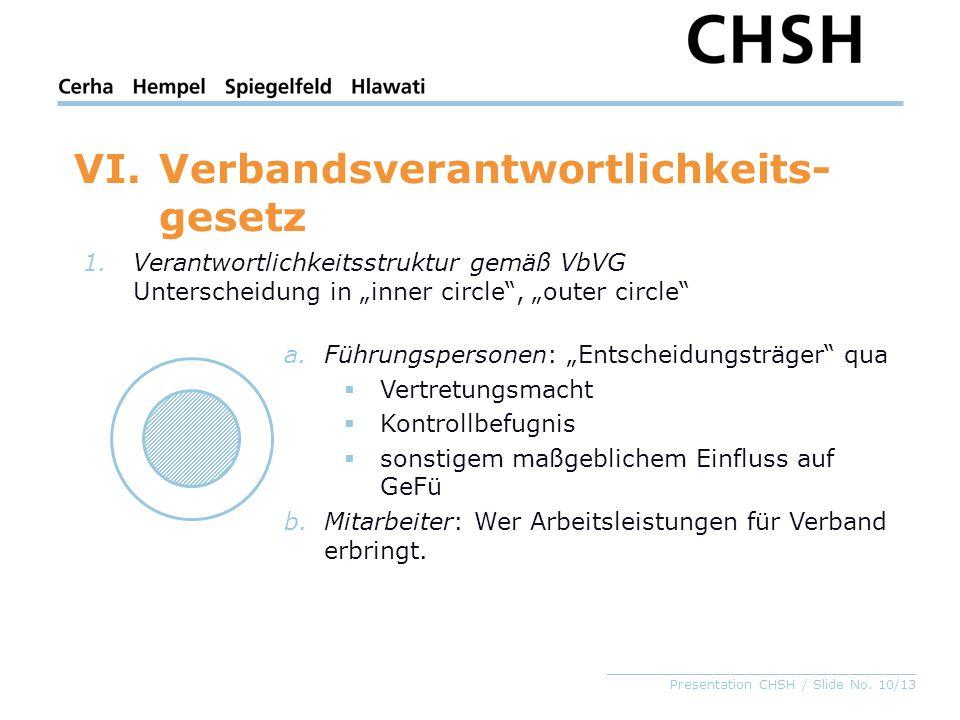 """_____________________________________ Presentation CHSH / Slide No. 10/13 1.Verantwortlichkeitsstruktur gemäß VbVG Unterscheidung in """"inner circle"""", """""""