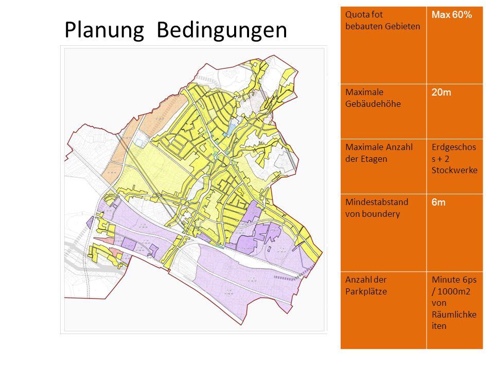 Planung Bedingungen Quota fot bebauten Gebieten Max 60% Maximale Gebäudehöhe 20m Maximale Anzahl der Etagen Erdgeschos s + 2 Stockwerke Mindestabstand
