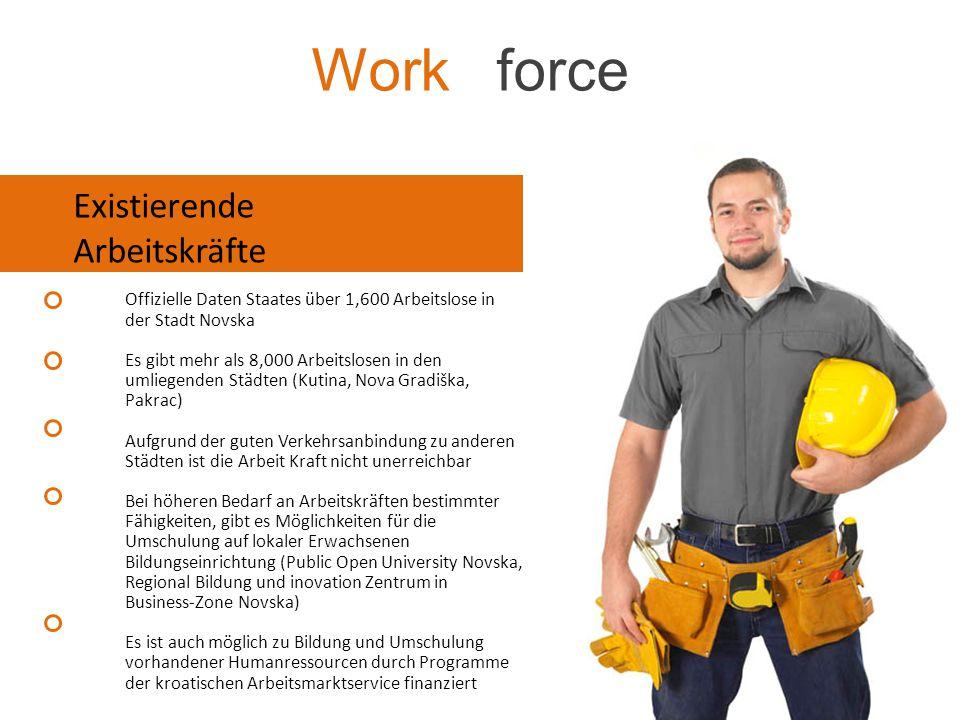 Work force Offizielle Daten Staates über 1,600 Arbeitslose in der Stadt Novska Es gibt mehr als 8,000 Arbeitslosen in den umliegenden Städten (Kutina,