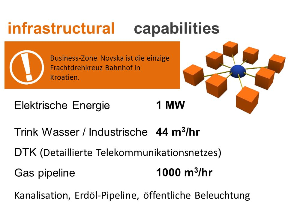 infrastructural capabilities Business-Zone Novska ist die einzige Frachtdrehkreuz Bahnhof in Kroatien. Elektrische Energie1 MW Trink Wasser / Industri