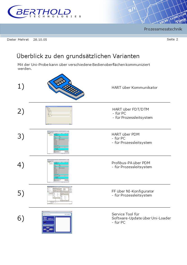 Prozessmesstechnik Seite 2 Dieter Mehret 28.10.05 Überblick zu den grundsätzlichen Varianten 1) 2) 4) HART über Kommunikator HART über PDM - für PC - für Prozessleitsystem Service Tool für Software-Update über Uni-Loader - für PC 3) HART über FDT/DTM - für PC - für Prozessleitsystem Mit der Uni-Probe kann über verschiedene Bedienoberflächen kommuniziert werden.