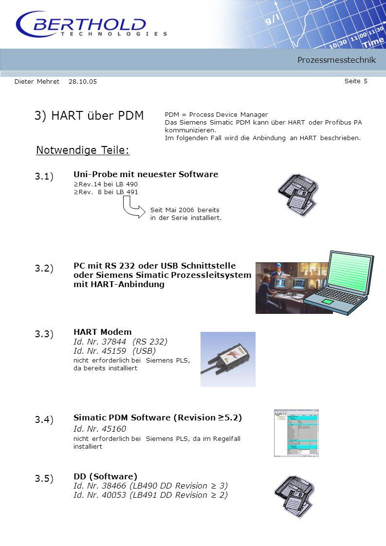 Prozessmesstechnik Seite 5 Dieter Mehret 28.10.05 3) HART über PDM Notwendige Teile: 3.2) PC mit RS 232 oder USB Schnittstelle oder Siemens Simatic Prozessleitsystem mit HART-Anbindung DD (Software) 3.5) Id.