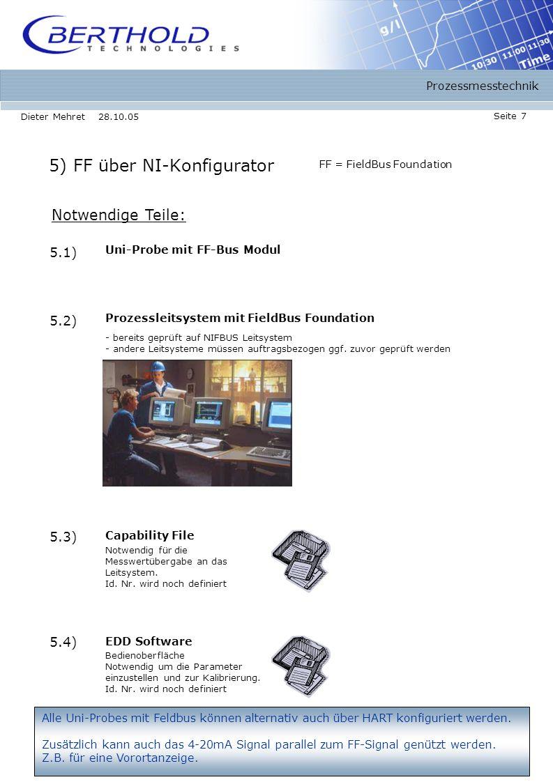 Prozessmesstechnik Seite 7 Dieter Mehret 28.10.05 5) FF über NI-Konfigurator Notwendige Teile: 5.2) Prozessleitsystem mit FieldBus Foundation 5.1) Uni-Probe mit FF-Bus Modul - bereits geprüft auf NIFBUS Leitsystem - andere Leitsysteme müssen auftragsbezogen ggf.
