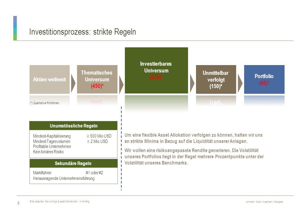 Lombard Odier Investment Managers R E S T R I C T E D Investitionsprozess: strikte Regeln 6 Mindest-Kapitalisierung ≥ 500 Mio USD Mindest-Tagesvolumen
