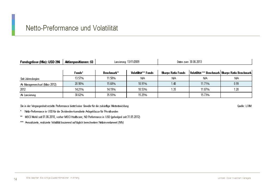 Lombard Odier Investment Managers R E S T R I C T E D 14 Netto-Preformance und Volatilität Bitte beachten Sie wichtige Zusatzinformationen im Anhang.