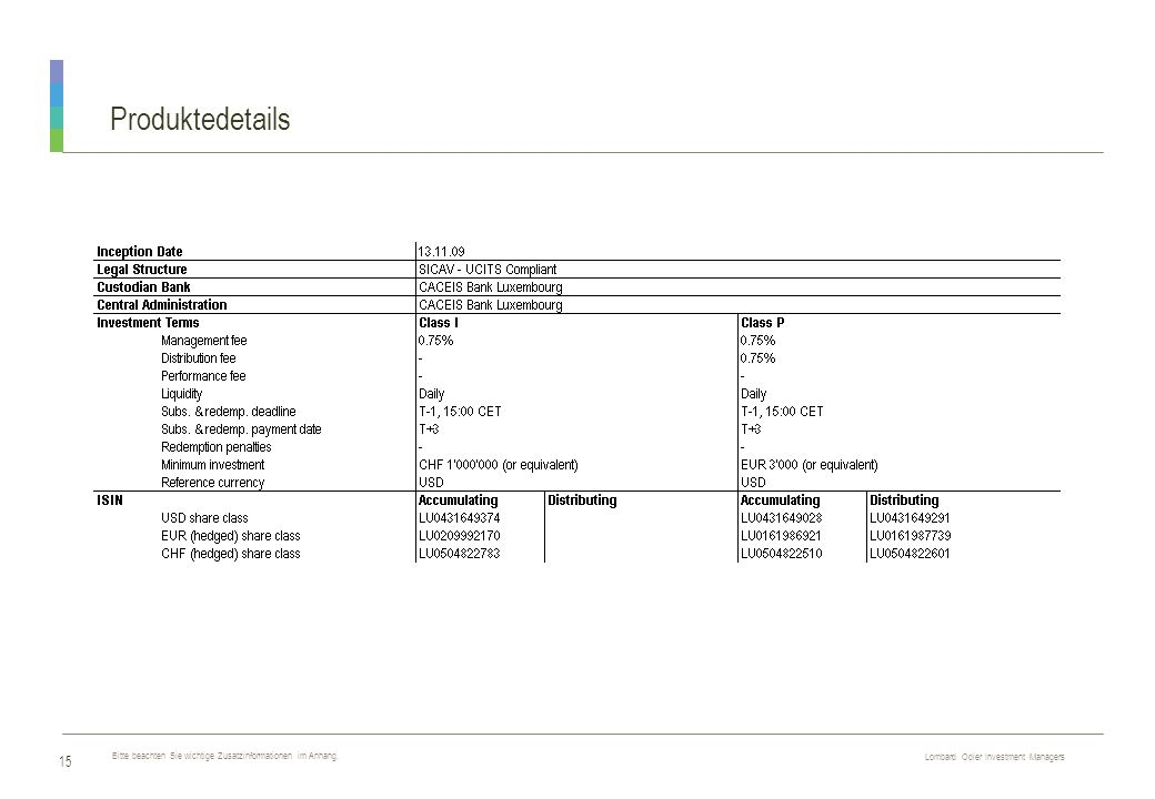 Lombard Odier Investment Managers R E S T R I C T E D 15 Produktedetails Bitte beachten Sie wichtige Zusatzinformationen im Anhang.