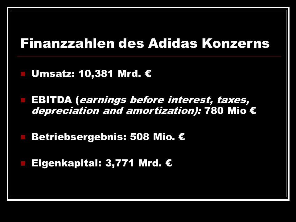 Finanzzahlen des Adidas Konzerns Umsatz: 10,381 Mrd. € EBITDA (earnings before interest, taxes, depreciation and amortization): 780 Mio € Betriebserge