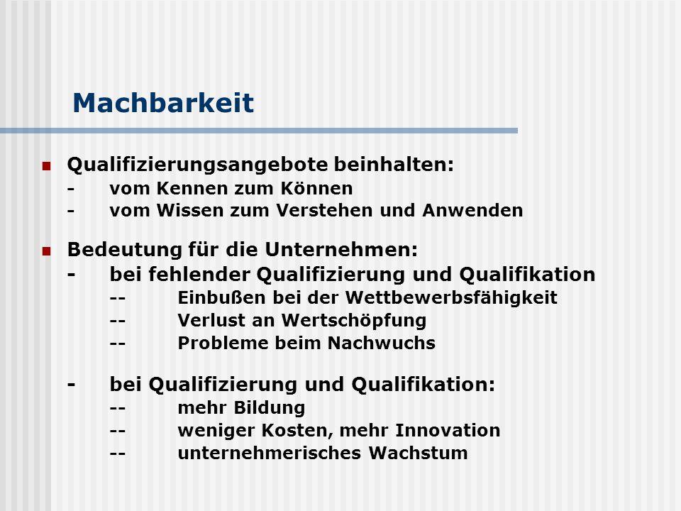 Machbarkeit Qualifizierungsangebote beinhalten: -vom Kennen zum Können -vom Wissen zum Verstehen und Anwenden Bedeutung für die Unternehmen: -bei fehl