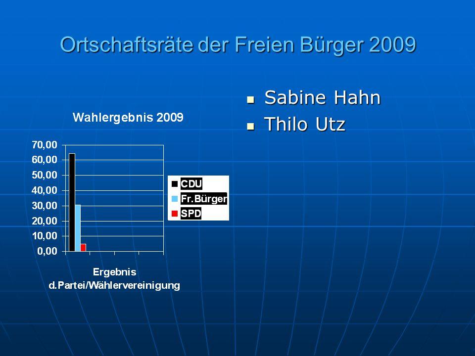 Ortschaftsräte der Freien Bürger 2009 Sabine Hahn Sabine Hahn Thilo Utz Thilo Utz
