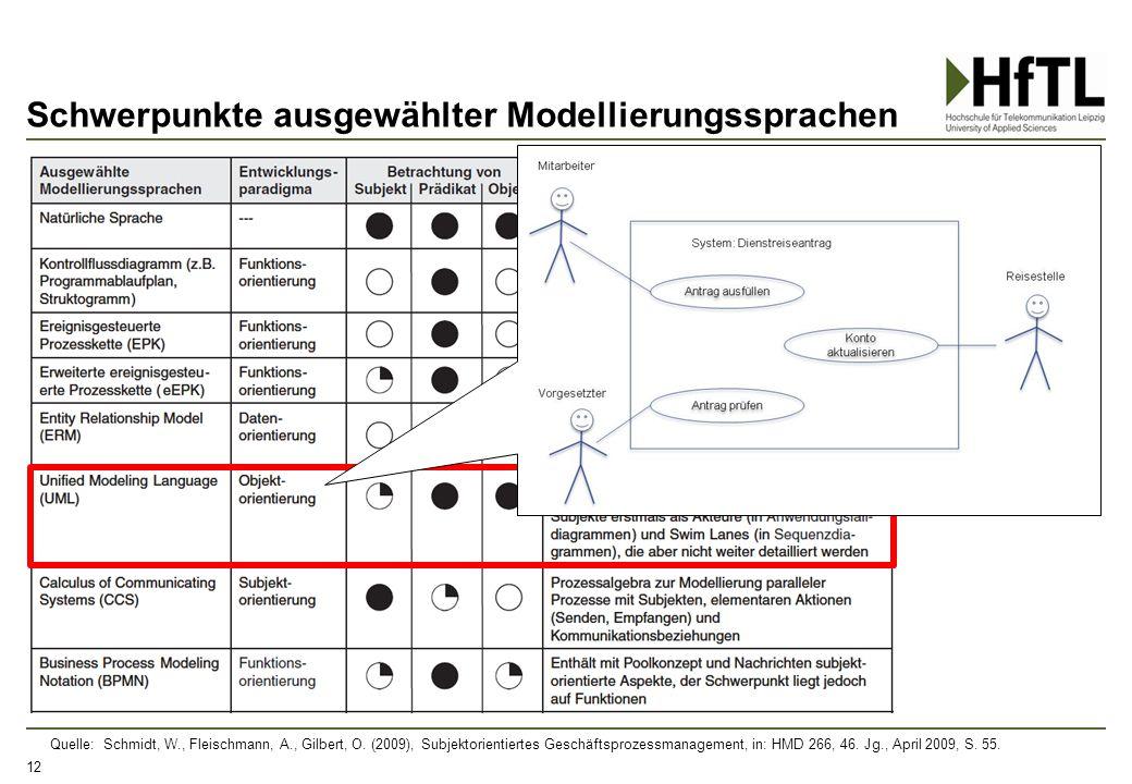 Schwerpunkte ausgewählter Modellierungssprachen 12 Quelle: Schmidt, W., Fleischmann, A., Gilbert, O. (2009), Subjektorientiertes Geschäftsprozessmanag