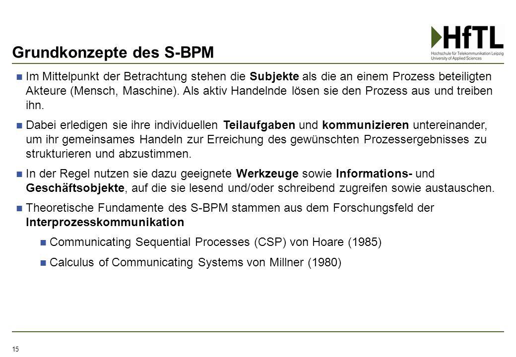 Grundkonzepte des S-BPM 15 Im Mittelpunkt der Betrachtung stehen die Subjekte als die an einem Prozess beteiligten Akteure (Mensch, Maschine). Als akt