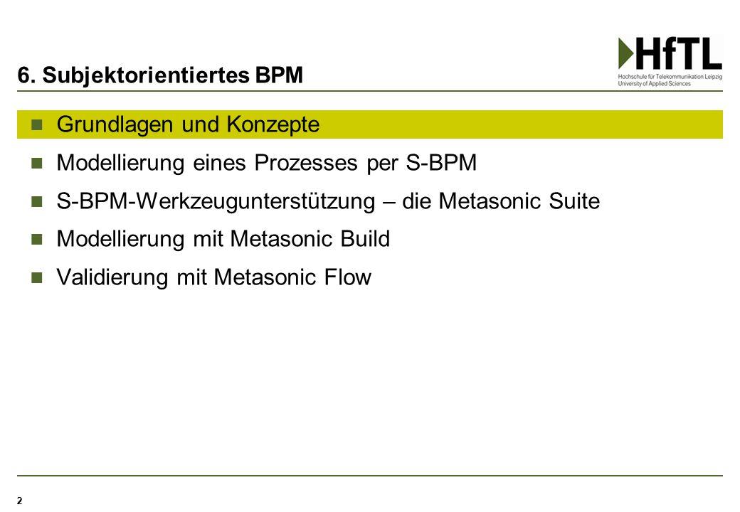 6. Subjektorientiertes BPM Grundlagen und Konzepte Modellierung eines Prozesses per S-BPM S-BPM-Werkzeugunterstützung – die Metasonic Suite Modellieru