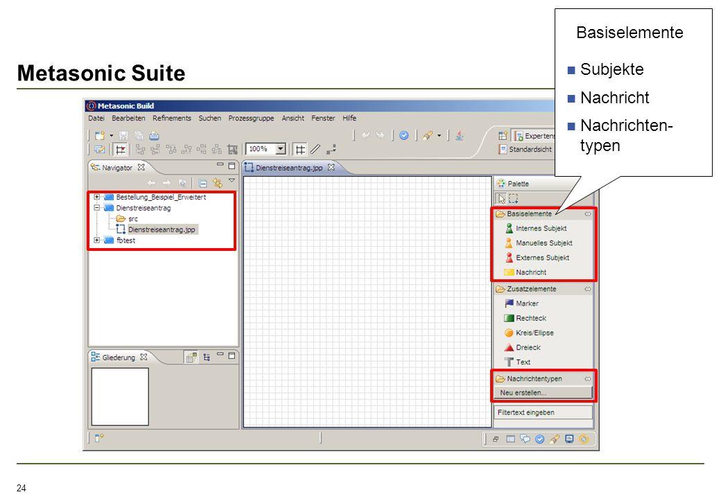 Metasonic Suite 24 Basiselemente Subjekte Nachricht Nachrichten- typen