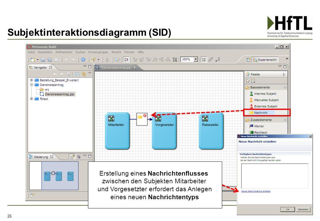 Subjektinteraktionsdiagramm (SID) 26 Erstellung eines Nachrichtenflusses zwischen den Subjekten Mitarbeiter und Vorgesetzter erfordert das Anlegen ein