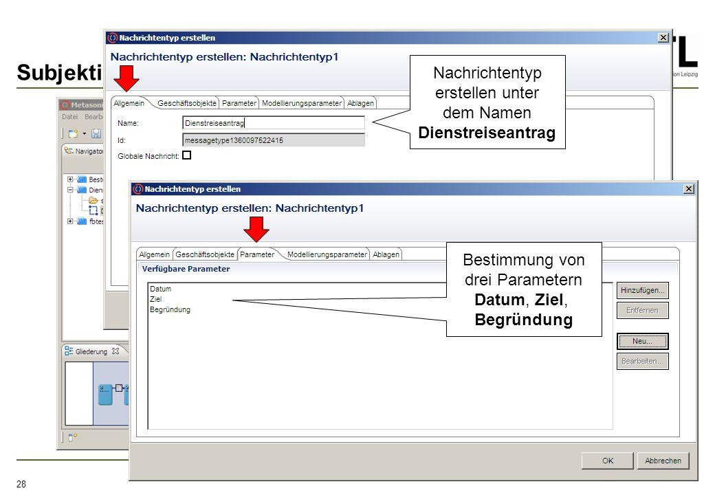 Subjektinteraktionsdiagramm (SID) 28 Nachrichtentyp erstellen unter dem Namen Dienstreiseantrag Bestimmung von drei Parametern Datum, Ziel, Begründung