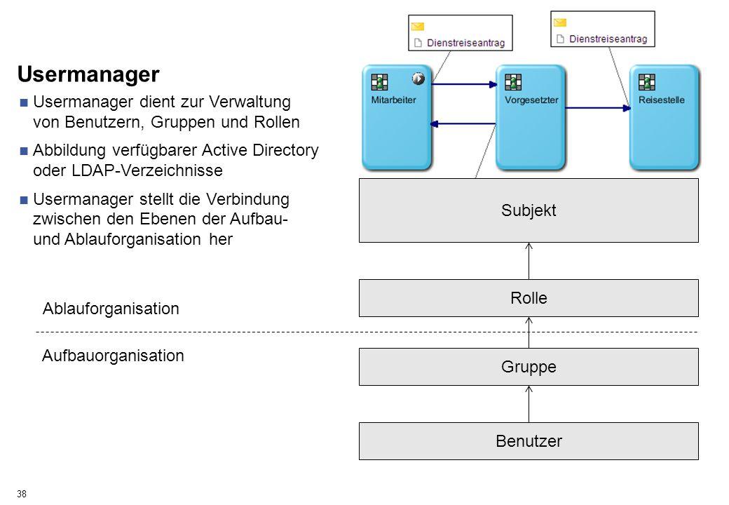 Usermanager 38 Usermanager dient zur Verwaltung von Benutzern, Gruppen und Rollen Abbildung verfügbarer Active Directory oder LDAP-Verzeichnisse Userm