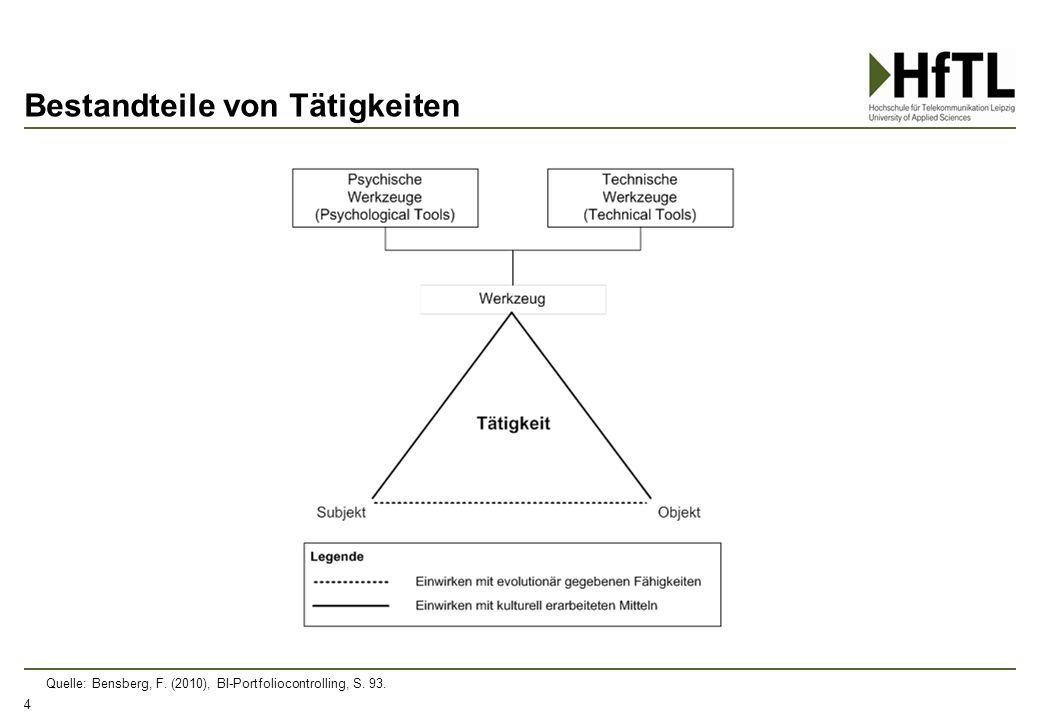 Bestandteile von Tätigkeiten 4 Quelle: Bensberg, F. (2010), BI-Portfoliocontrolling, S. 93.