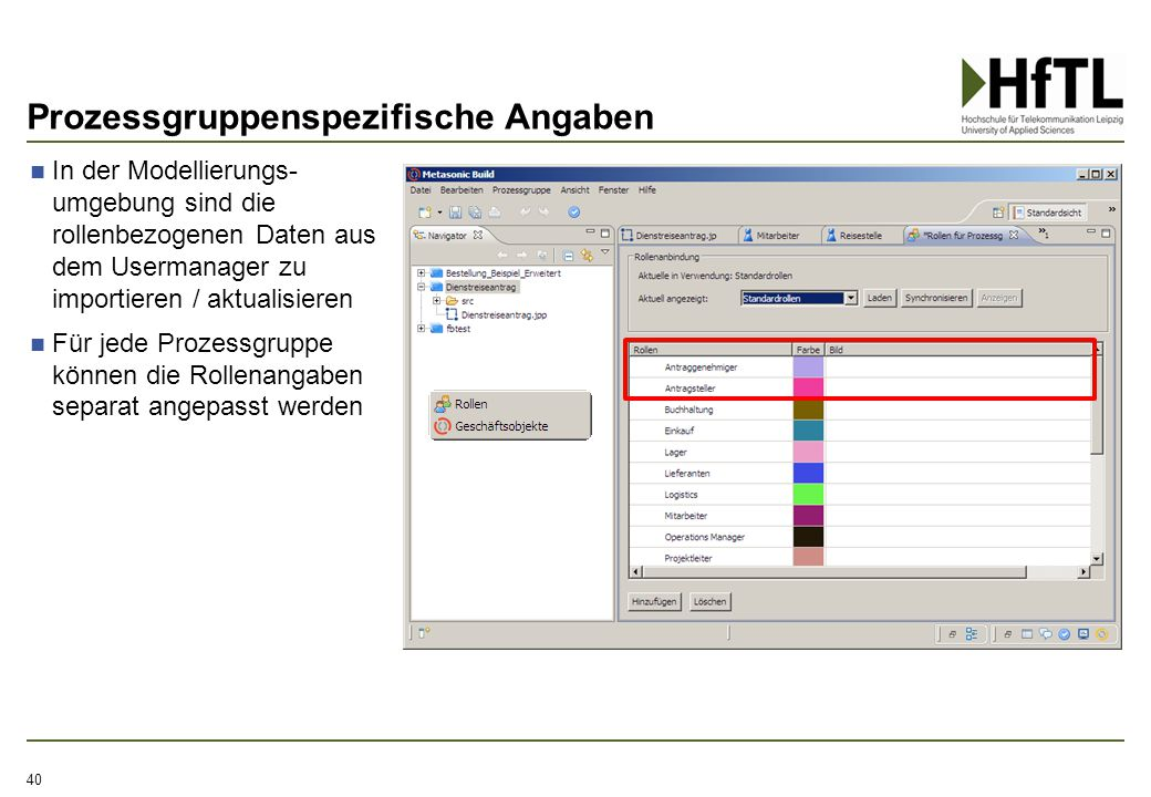 Prozessgruppenspezifische Angaben 40 In der Modellierungs- umgebung sind die rollenbezogenen Daten aus dem Usermanager zu importieren / aktualisieren