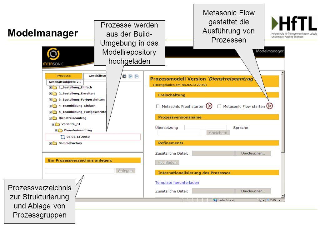 Modelmanager 42 Prozessverzeichnis zur Strukturierung und Ablage von Prozessgruppen Prozesse werden aus der Build- Umgebung in das Modellrepository ho