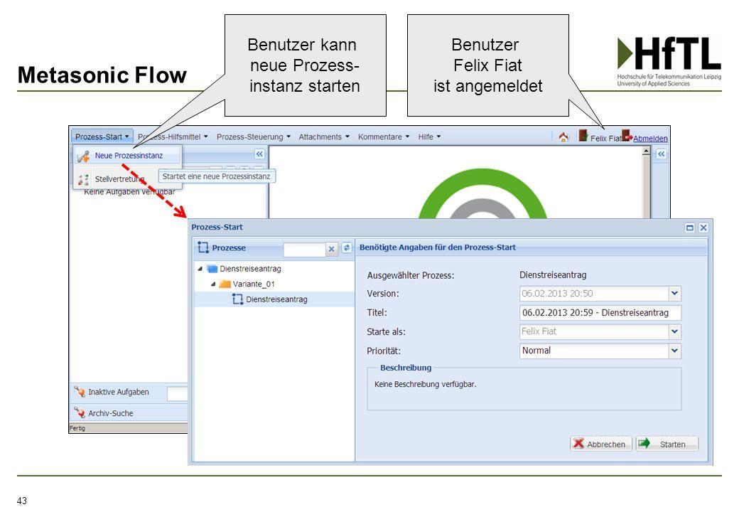 Metasonic Flow 43 Benutzer Felix Fiat ist angemeldet Benutzer kann neue Prozess- instanz starten