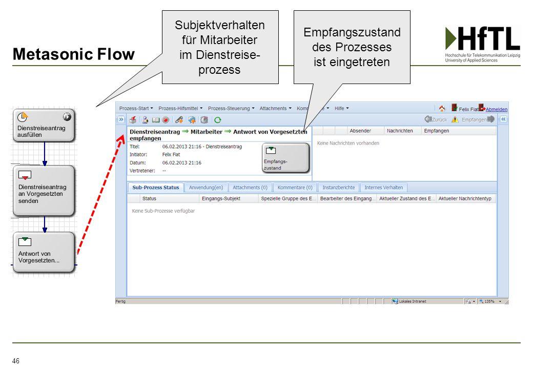 Metasonic Flow 46 Subjektverhalten für Mitarbeiter im Dienstreise- prozess Empfangszustand des Prozesses ist eingetreten