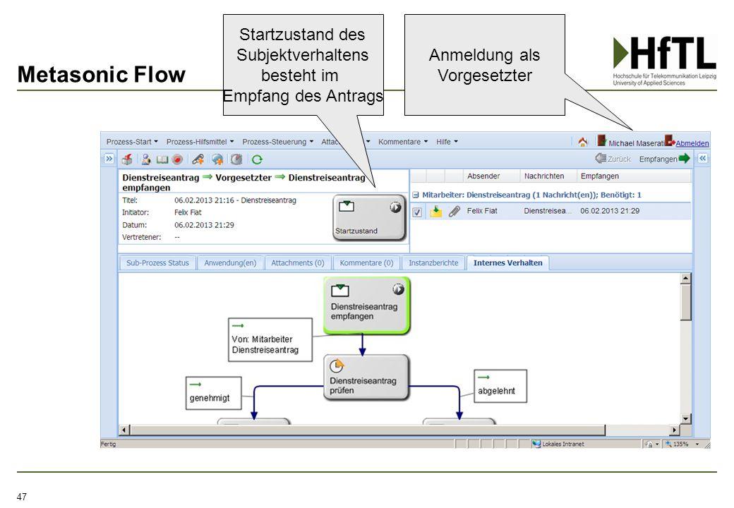 Metasonic Flow 47 Startzustand des Subjektverhaltens besteht im Empfang des Antrags Anmeldung als Vorgesetzter