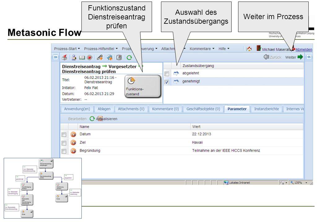 Metasonic Flow 48 Funktionszustand Dienstreiseantrag prüfen Auswahl des Zustandsübergangs Weiter im Prozess