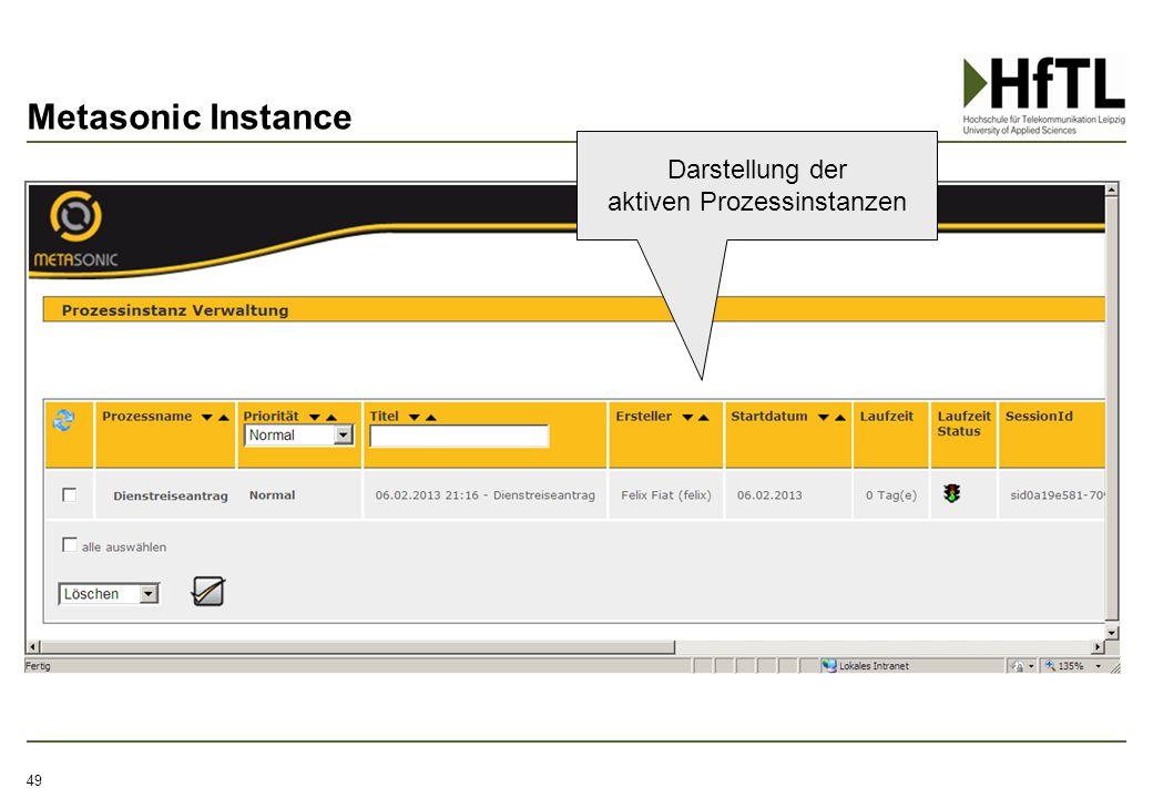Metasonic Instance 49 Darstellung der aktiven Prozessinstanzen