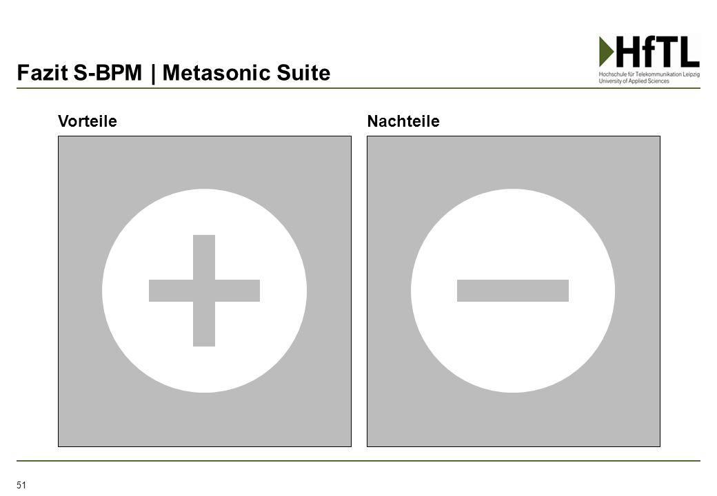 Fazit S-BPM | Metasonic Suite 51 VorteileNachteile