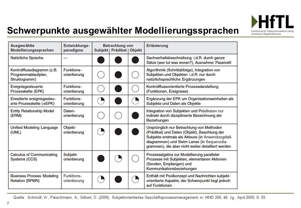 Schwerpunkte ausgewählter Modellierungssprachen 7 Quelle: Schmidt, W., Fleischmann, A., Gilbert, O. (2009), Subjektorientiertes Geschäftsprozessmanage