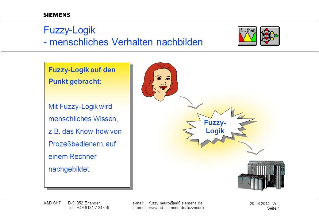 20.08.2014, Voit Seite 5 A&D SH7D-91052 Erlangene-mail: fuzzy.neuro@erl6.siemens.de Tel.: +49-9131-7-24859Internet: www.ad.siemens.de/fuzzneuro FuzzyControl++ für SIMATIC S7 und SIMATIC WinCC Die Elemente von FuzzyControl++ Windows 95 / NT Fuzzy-Konfigurationstool WinCC Fuzzy-Smart-Objects Fuzzy-FB's für S7-300 ab CPU 314 und S7 400 MPI-Kopplung mittels Softnet S7 L-Preise FuzzyControl++ ohne Softnet2500,- DM FuzzyControl++ mit Softnet2900,- DM FB-Kopierlizenz1500,- DM FuzzyControl++ ist die Fuzzy-Software für SIMATIC einfachst zu bedienen vielfach praxisbewährt aufwärtskompatibel zu FuzzyControl und ProFuzzy NeuroFuzzy fähig NeuroSystems