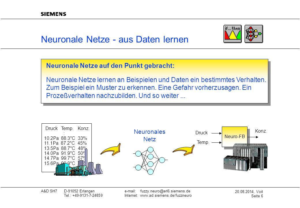 20.08.2014, Voit Seite 7 A&D SH7D-91052 Erlangene-mail: fuzzy.neuro@erl6.siemens.de Tel.: +49-9131-7-24859Internet: www.ad.siemens.de/fuzzneuro NeuroSystems für SIMATIC S7 und SIMATIC WinCC Die Elemente von NeuroSystems Windows 95 / NT Neuro-Konfigurationstool WinCC Neuro-Smart-Objects Neuro-FB's für S7-300 ab CPU 314 und S7 400 MPI-Kopplung mittels Softnet S7 L-Preise NeuroSystems ohne Softnet2900,- DM NeuroSystems mit Softnet3300,- DM FB-Kopierlizenz1700,- DM NeuroSystems ist die Neuro-Software für SIMATIC der Zwilling von FuzzyControl++ einfachst zu bedienen bewährte Netze und Verfahren zusammen mit FuzzyControl++ ist NeuroFuzzy möglich