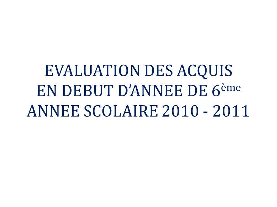 EVALUATION DES ACQUIS EN DEBUT D'ANNEE DE 6 ème ANNEE SCOLAIRE 2010 - 2011